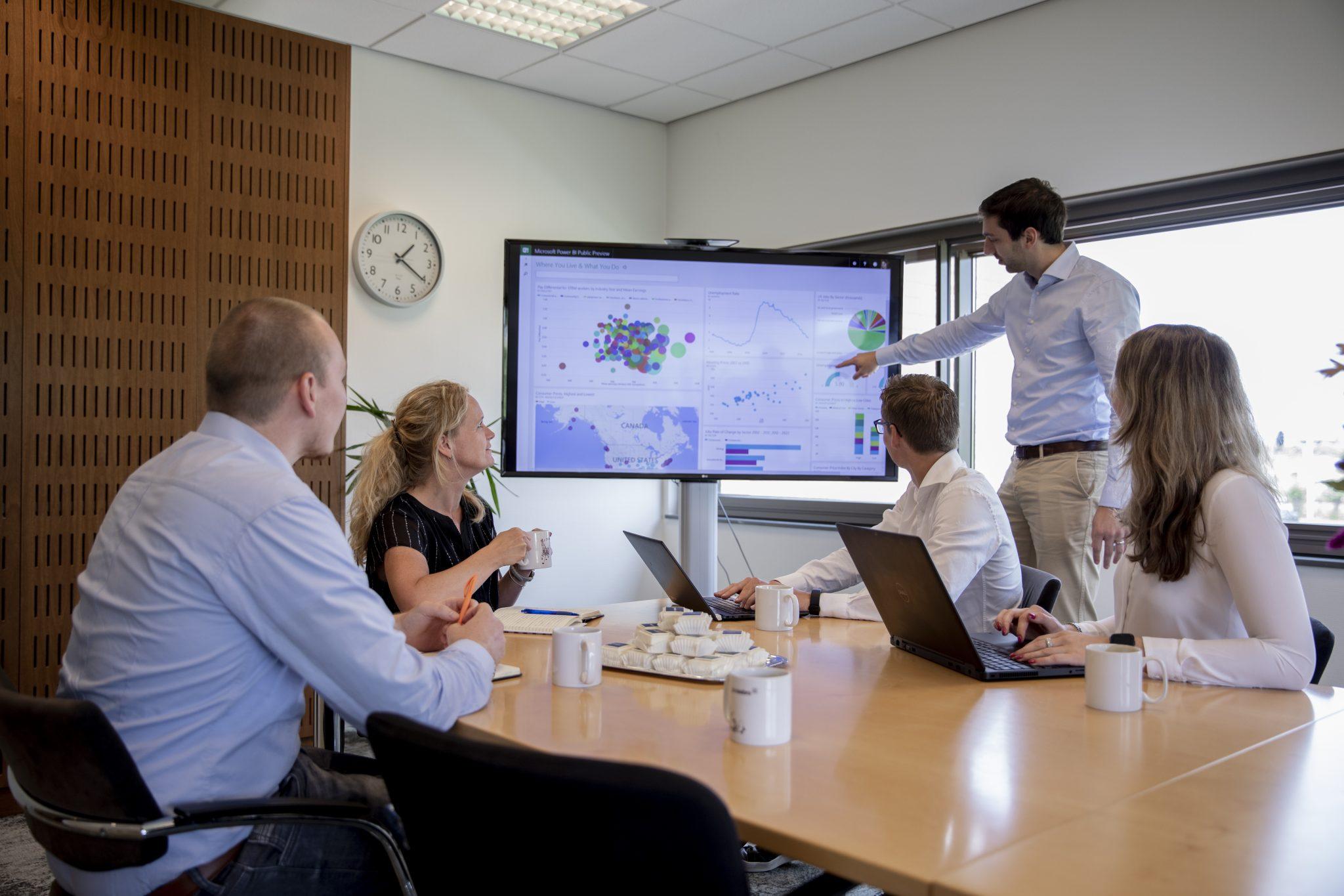 Microsoft Dynamics 365 Sales Force Automation